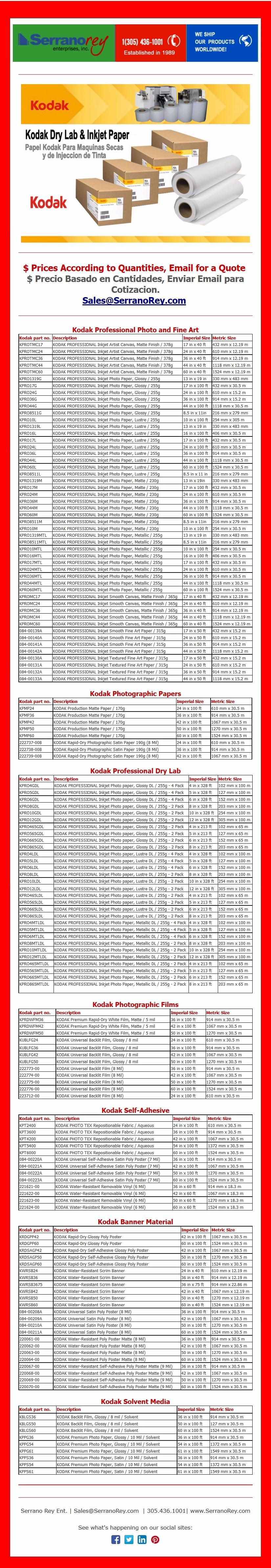 Papel Kodak para Maquinas Secas y de Inyeccion